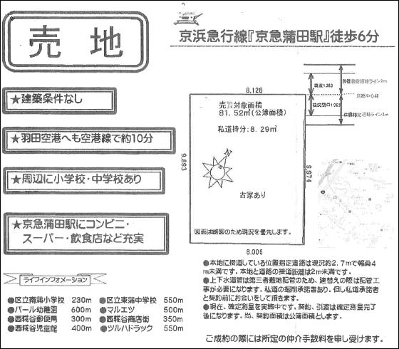 京急蒲田の土地